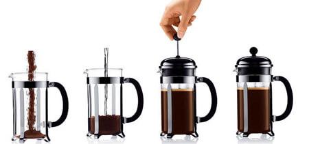 روش دم کردن قهوه با فرنچ پرس, روش دم کردن دمنوش با فرنچ پرس
