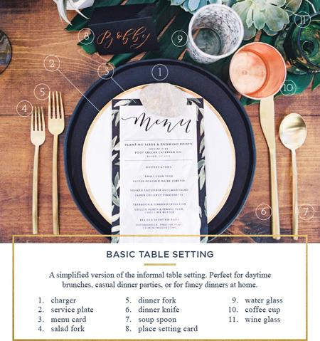 اصول چیدمان میز مهمانی,اصول چیدمان میزغذاخوری