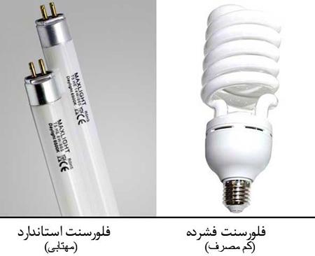 لامپ های فلورسنت فشرده, معایب لامپ فلورسنت معمولی