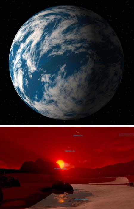 سیارات قابل سکونت, معرفی سیارات قابل سکونت