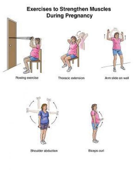 ورزش هاي مخصوص براي بهبود کمردرد بارداري